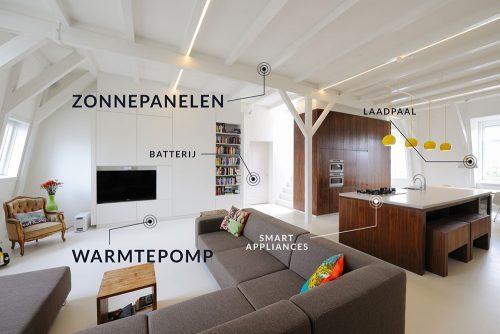 c89a4be80fa Thuiscomfort - inspiratie voor comfortabel wonen