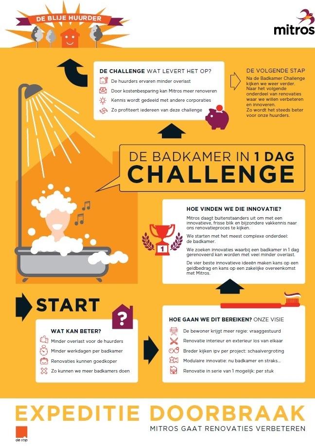 challenge mitros badkamerrenovatie in 1 dag