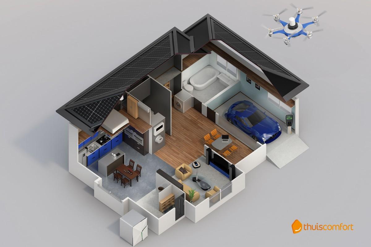 Het slimme huis