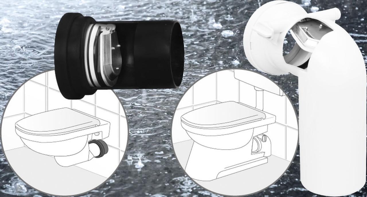 Wonderbaarlijk Hoosbui? Een terugslagklep houdt rioolwater buiten de deur UI-09