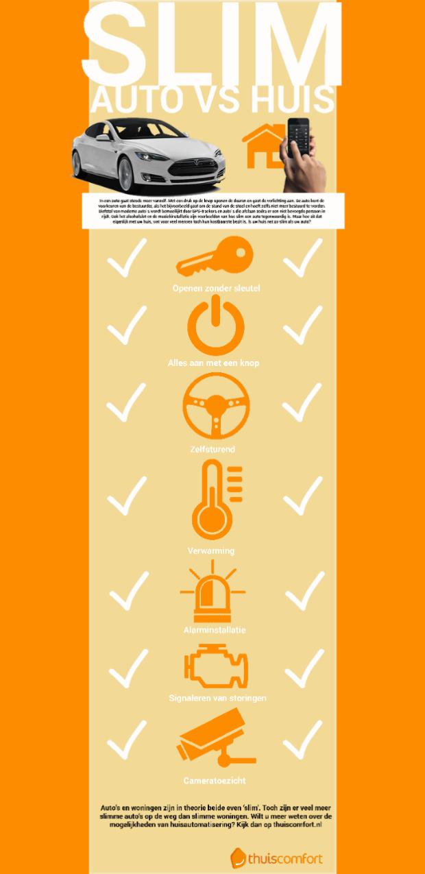 Wie is er slimmer uw auto of uw huis infographic - Idee om uw huis te vergroten ...