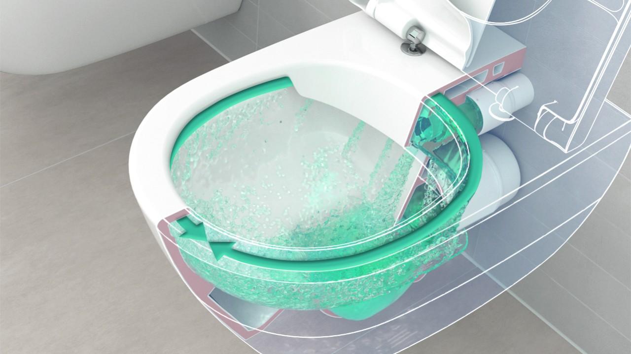 Villeroy En Boch Toiletrolhouder.Toilet Zonder Spoelrand Villeroy Boch Avento Met Directflush